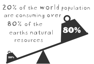 twenty-percent