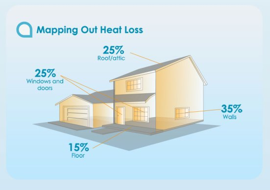 energy-loss-insulation-infographic-cover