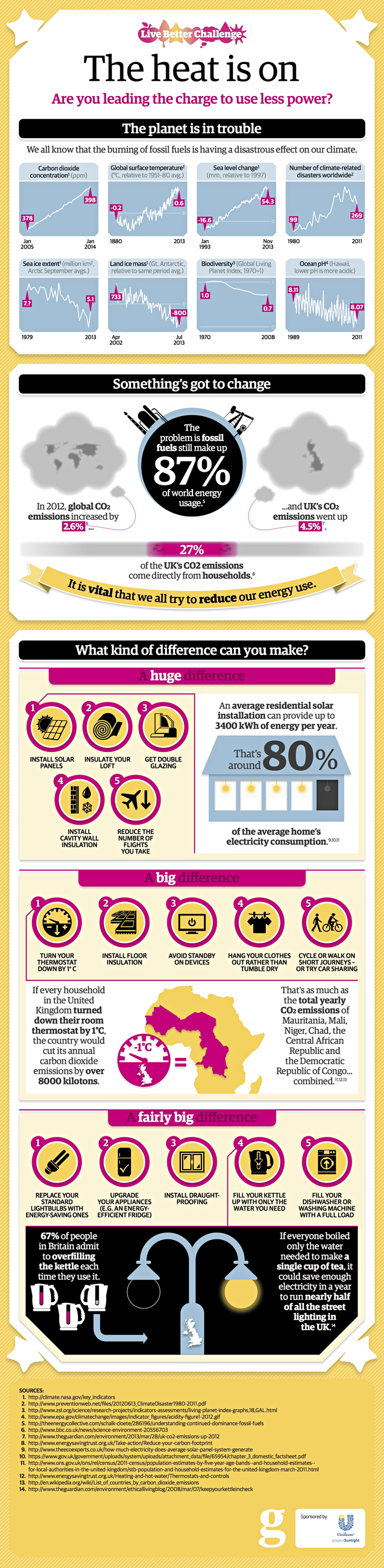 Reducing your energy use - infographic